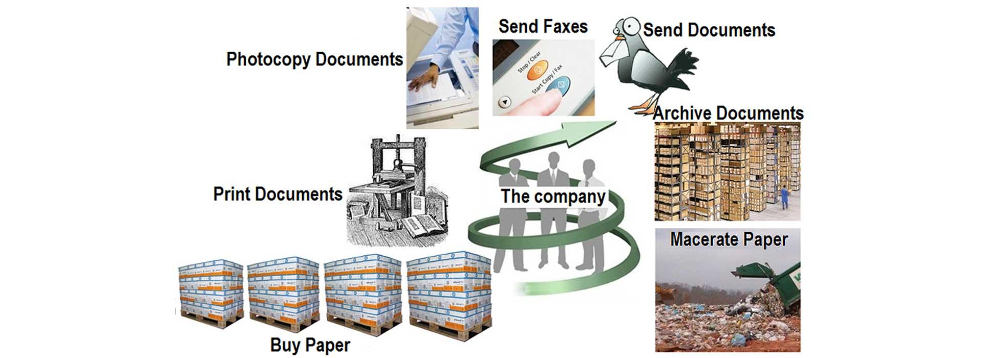 Paper-cost