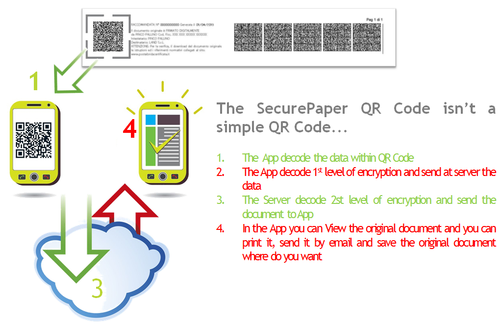 SecurePaper05_mobile
